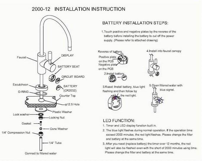 2000-12 Faucet Installation Instruction